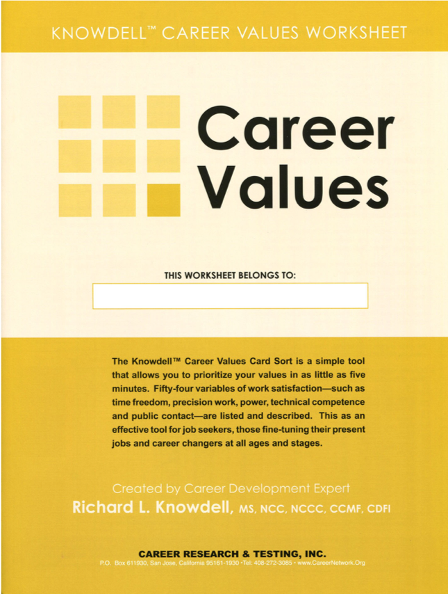 Knowdell Career Values Worksheet (pack of 25)